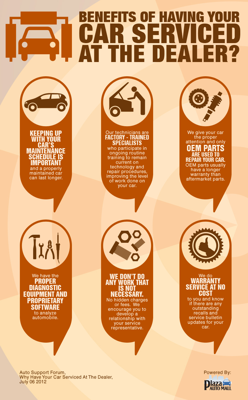 Best Company For Infographic Design Services In India To USA
